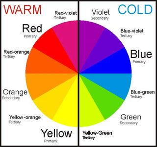Warm_cool_colors_colorwheel